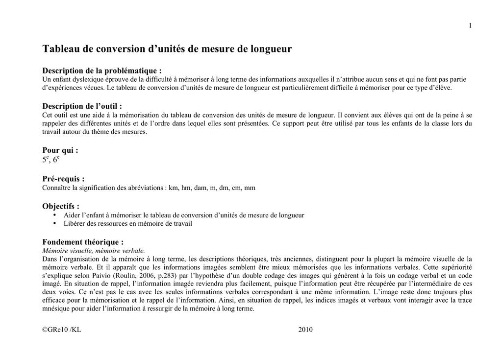Tableau De Conversion D Unites De Mesure De Longueur