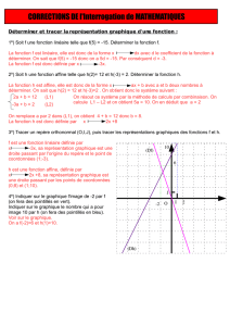 CORRECTIONS DE l`Interrogation de MATHEMATIQUES