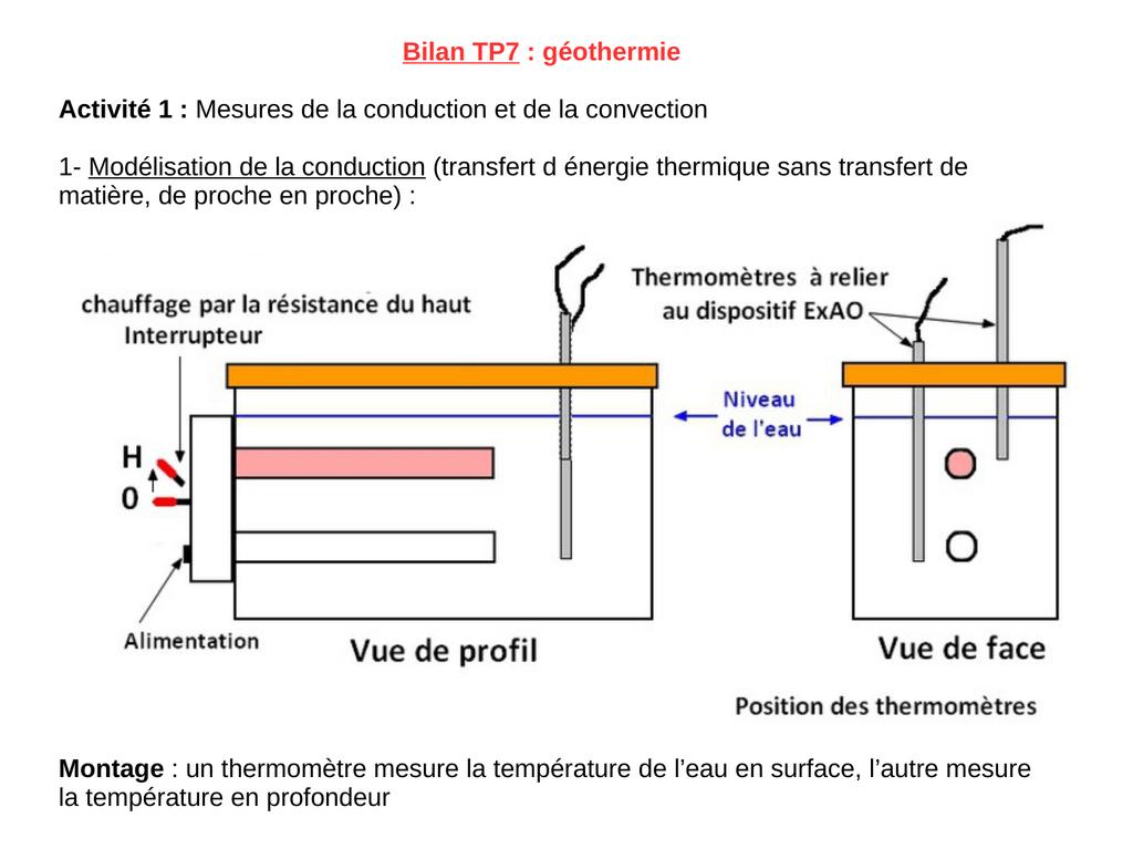 transfert thermique par convection