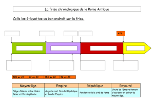 La frise chronologique de la Rome Antique
