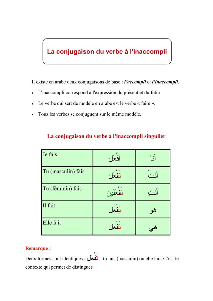 La Conjugaison Du Verbe A L Inaccompli Singulier