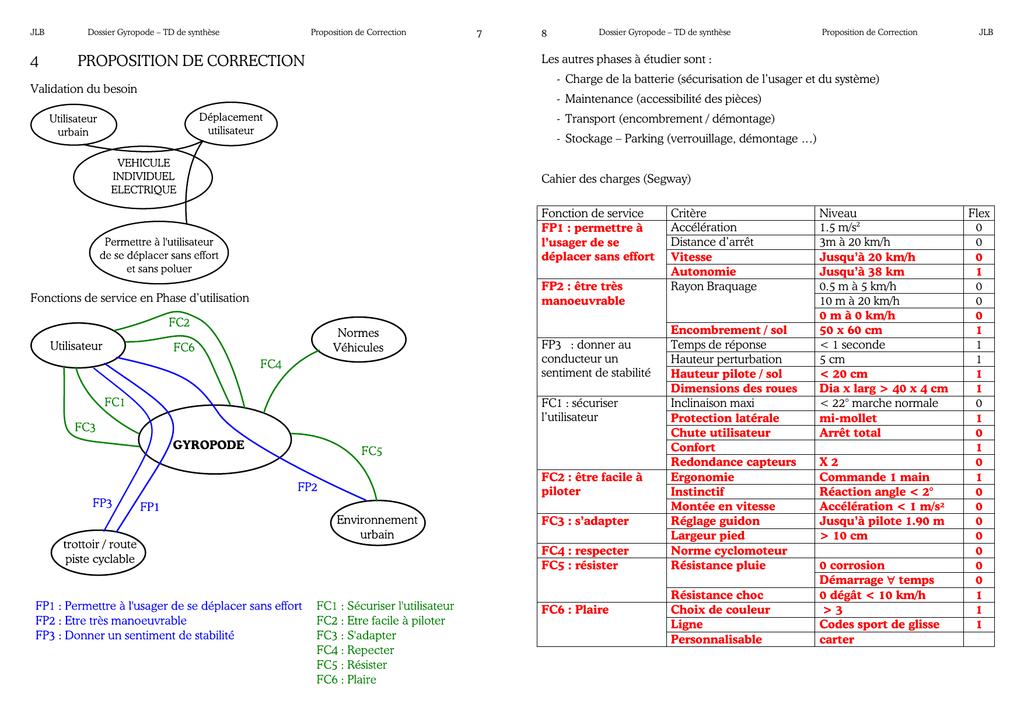 4 Proposition De Correction