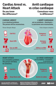 Cardiac Arrest vs Heart Attack.ai
