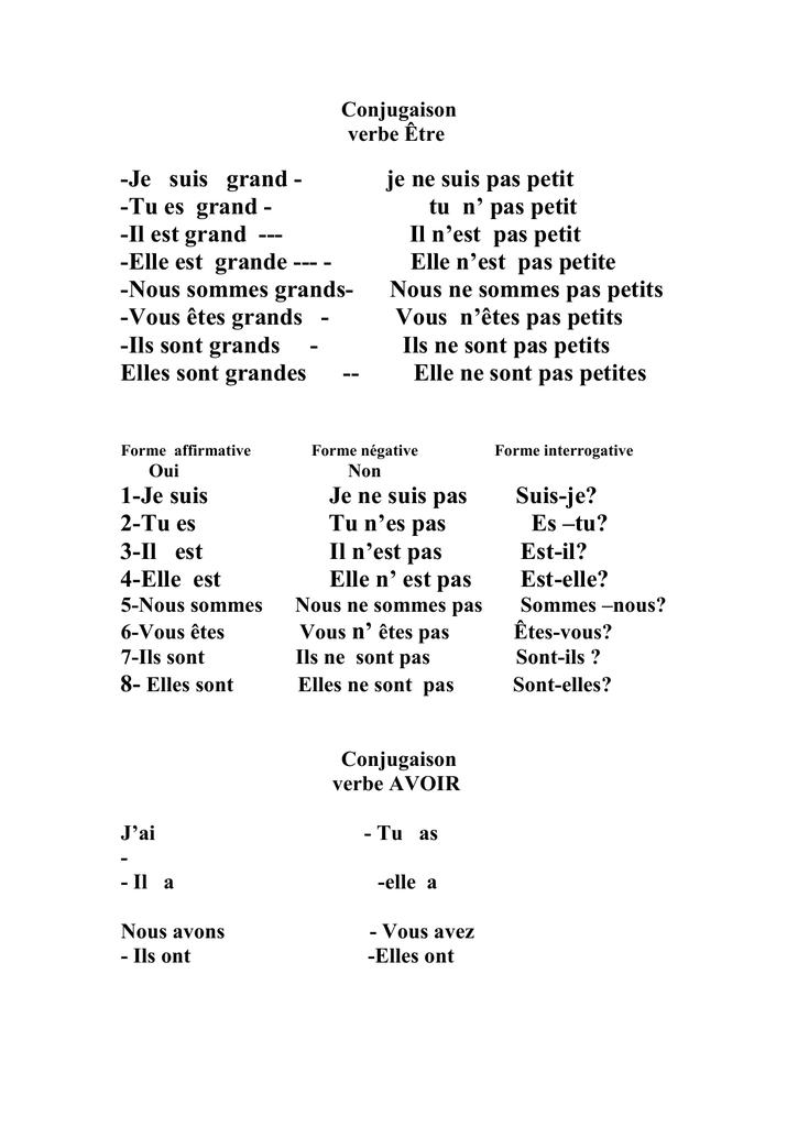 Conjugaison Verbe Etre Et Avoir