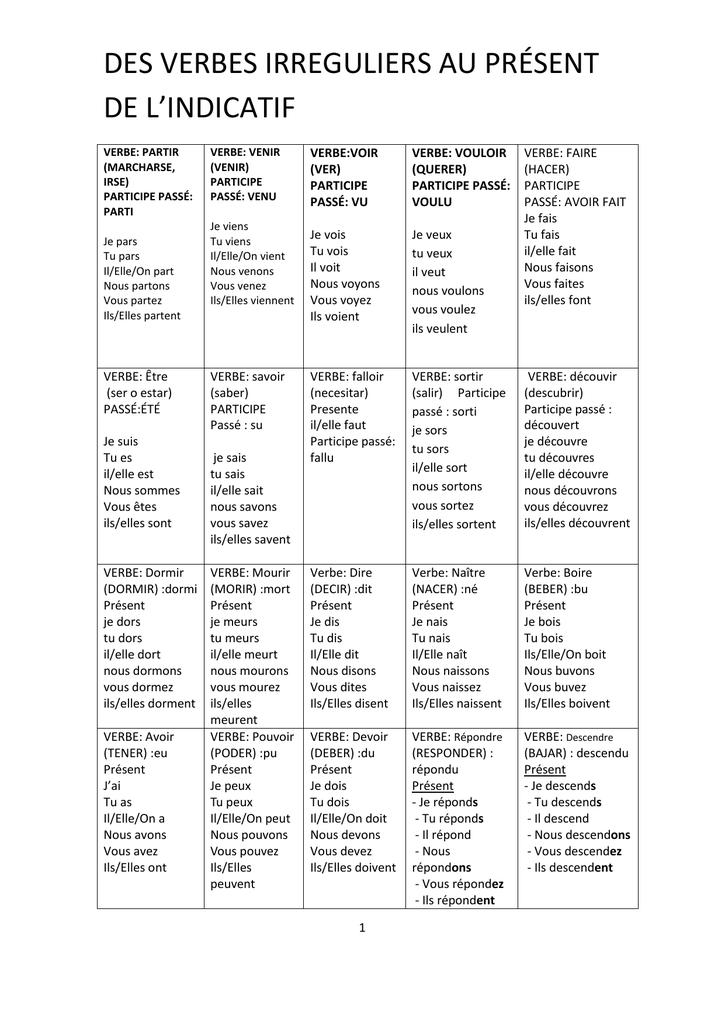 Des Verbes Irreguliers Au Present De L Indicatif