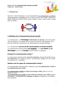 Définition de la communication interpersonnelle