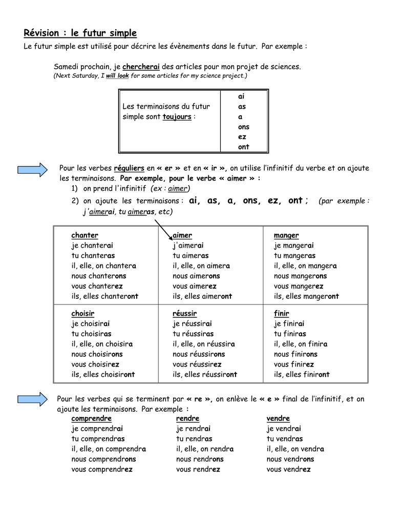 Revision Le Futur Simple