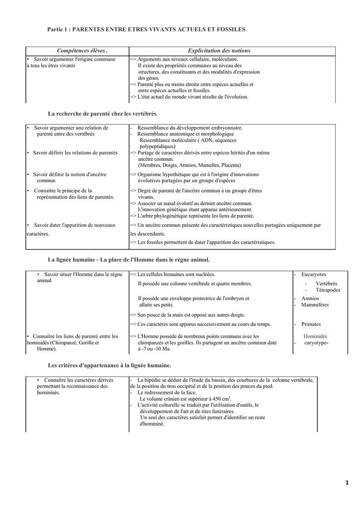similitudes et les différences entre la datation relative et la datation absolue