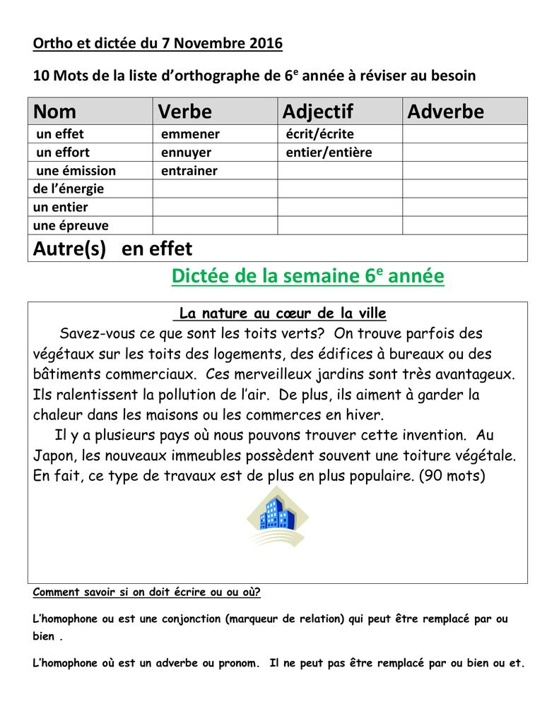 Ortho Et Dictee Du 7 Novembre 2016 10 Mots De La Liste D
