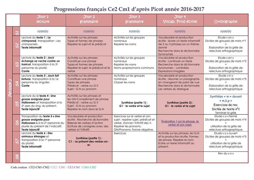 S3 Progressions Français Ce2 Cm1 Daprès Picot Année 2016 2017
