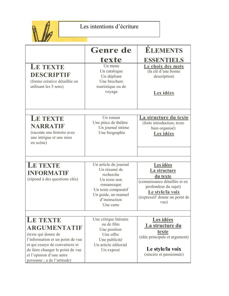 Dissertation tutor leicester