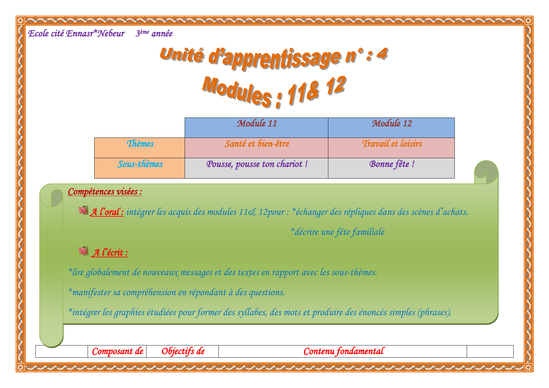 Ecole Cit EnnasrNebeur 3me Anne Module 11 12