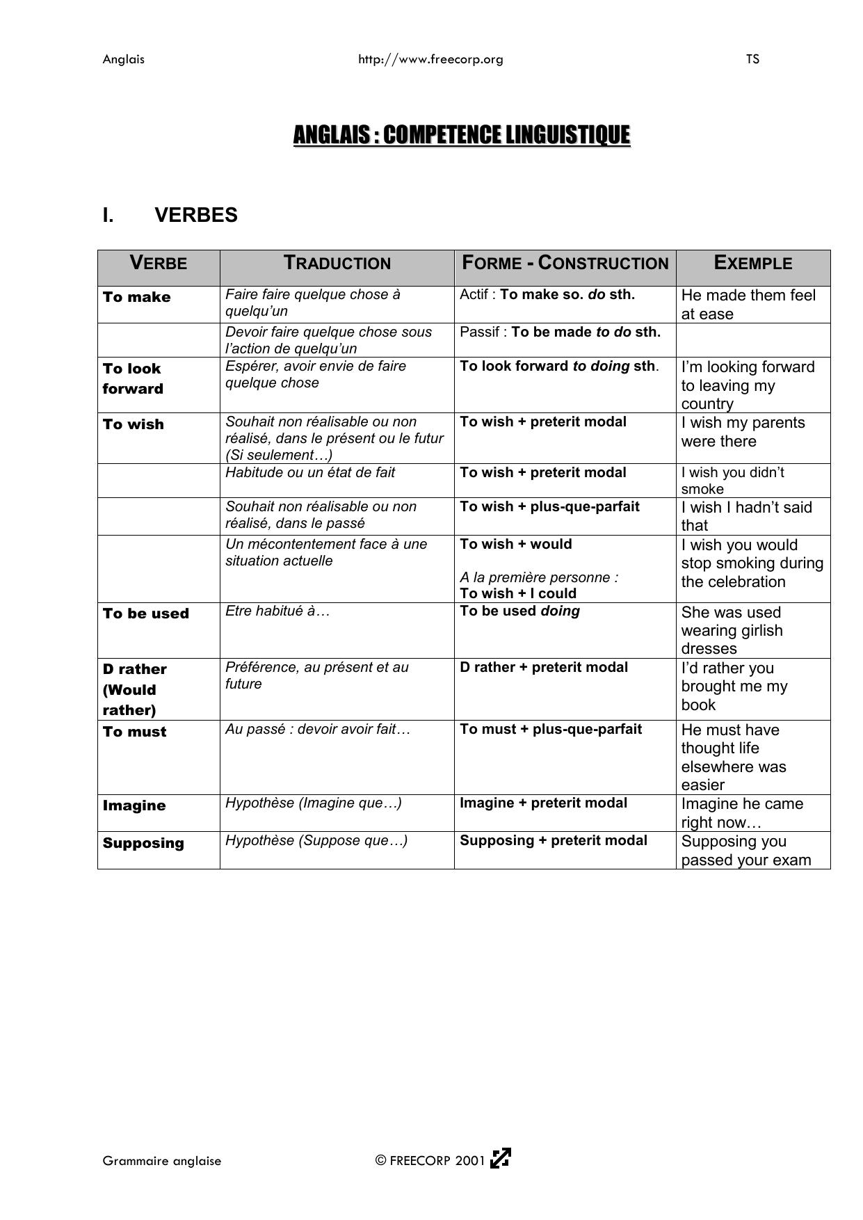 Fiche De Revision Anglais