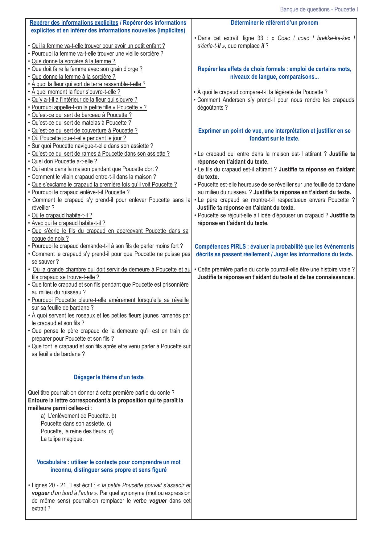 Poucette I Banque De Questions