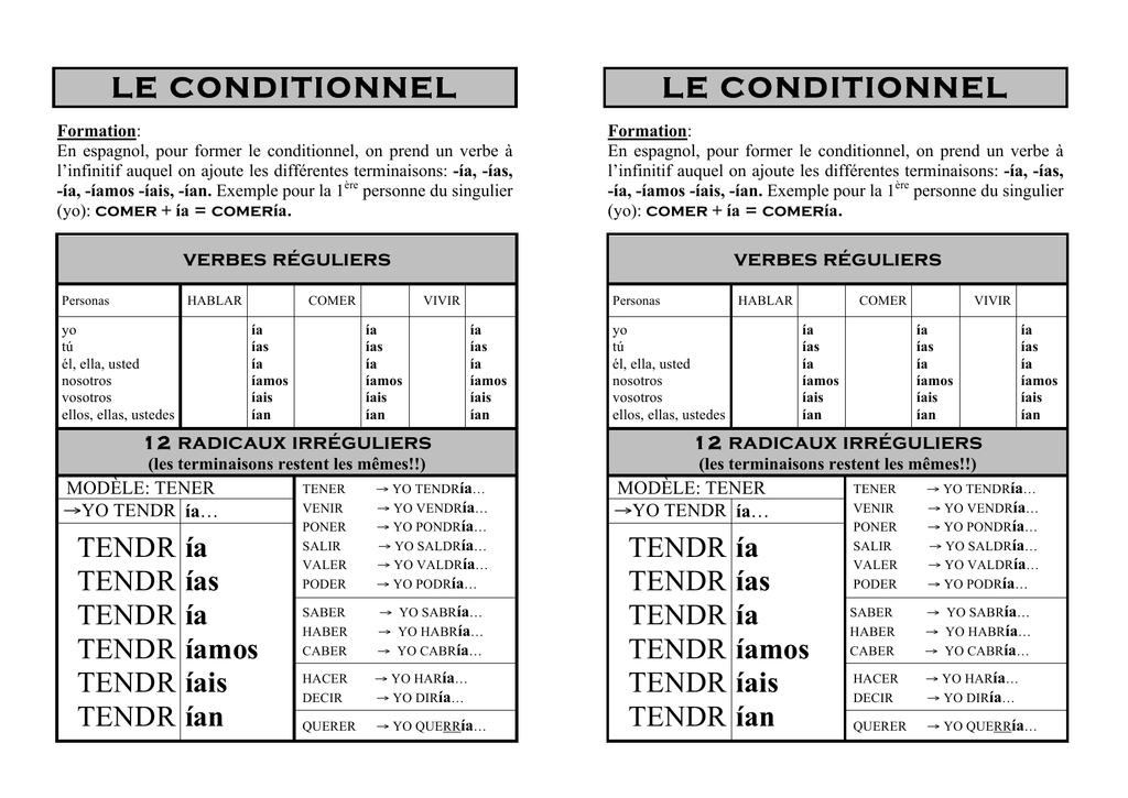 Conjugaison Le Conditionnel