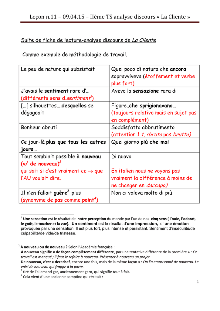 Exemple D Une Fiche De Lecture - Exemple de Groupes