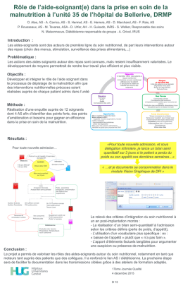 Introduction : Problématique : Objectifs : Conclusion : Méthode