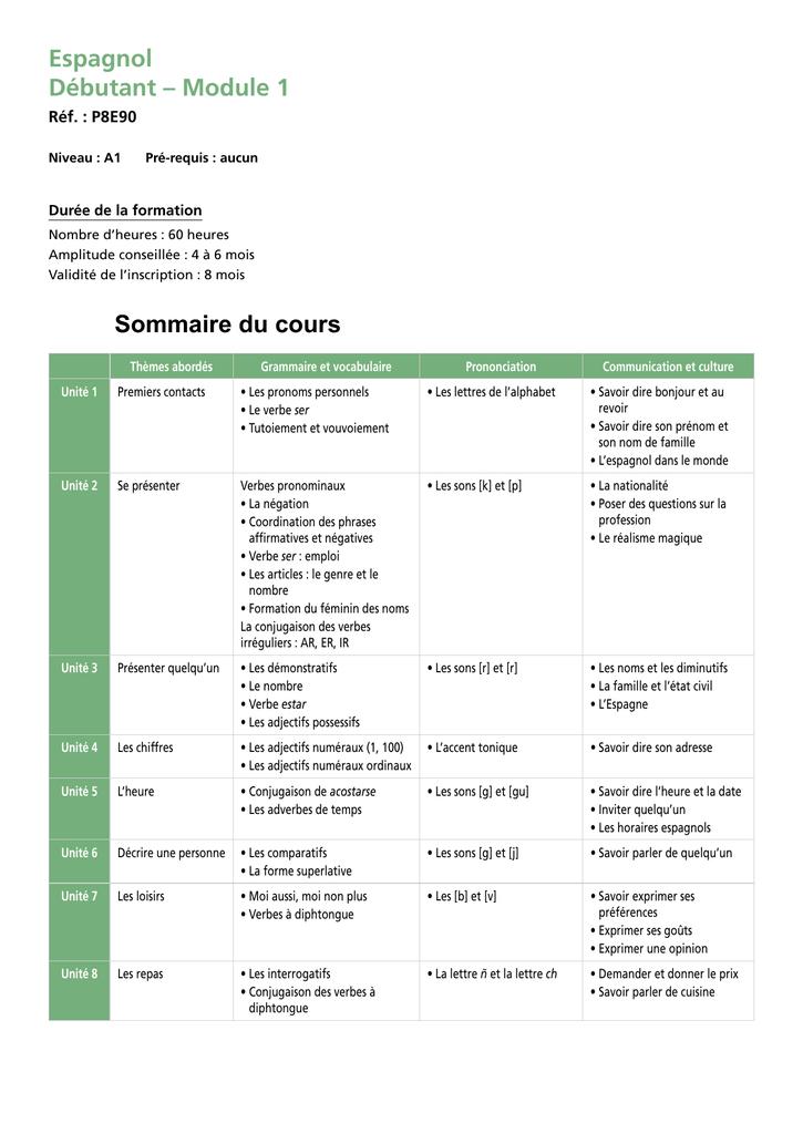 Espagnol Debutant Module 1 Sommaire Du Cours