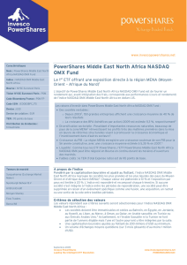 PowerShares Middle East North Africa NASDAQ OMX Fund