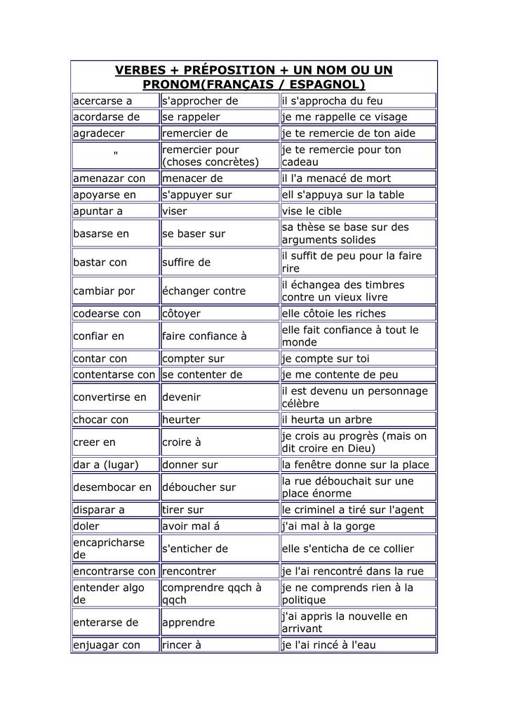 Verbes Preposition Un Nom Ou Un Pronom Francais Espagnol