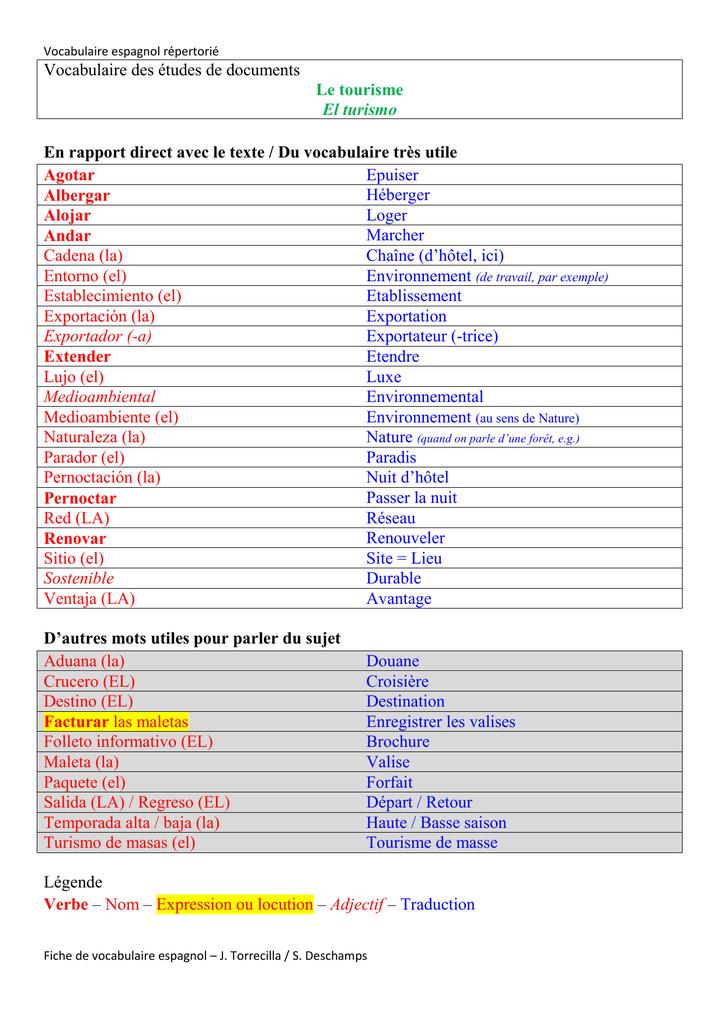 Vocabulaire Des Etudes De Documents Le Tourisme El E