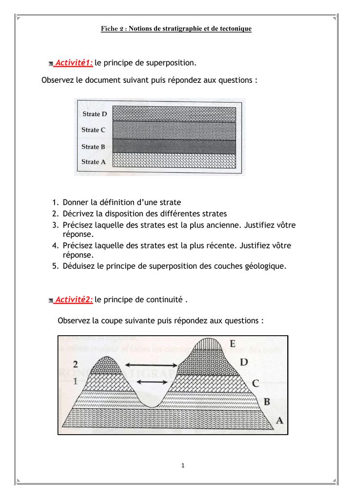 exercice de datation relative avec des réponses