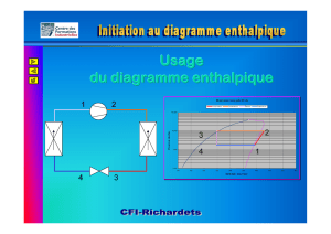 Usage du diagramme enthalpique