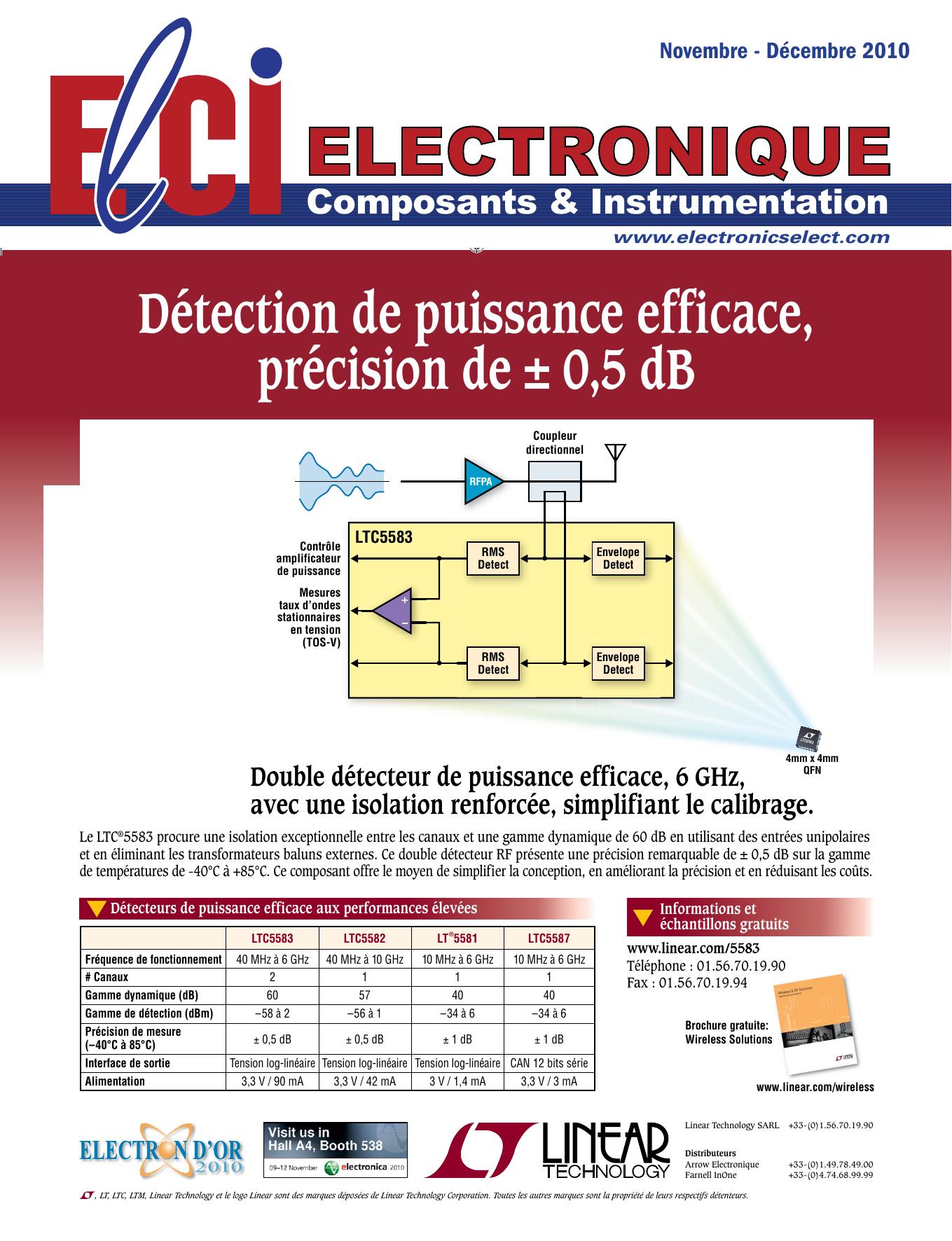 CONTROLEUR GRATUITEMENT HP TÉLÉCHARGER DE CODAGE/DECODAGE PCI