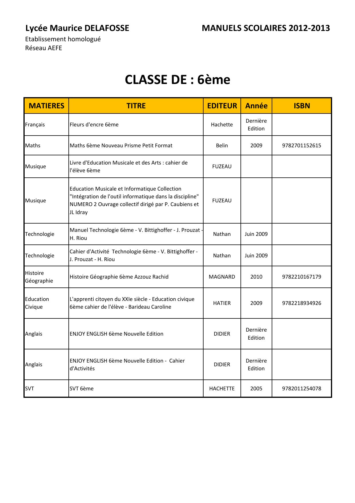 Classe De 6eme Lycee Maurice Delafosse