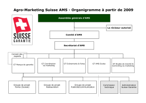 Agro-Marketing Suisse AMS - Organigramme à partir de 2009
