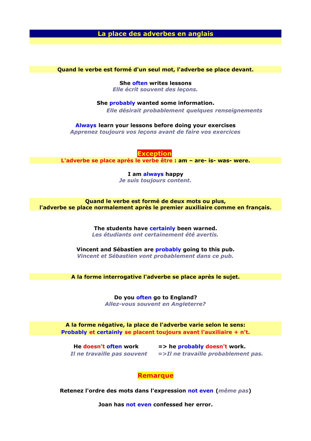 La Place Des Adverbes En Anglais Exception Remarque
