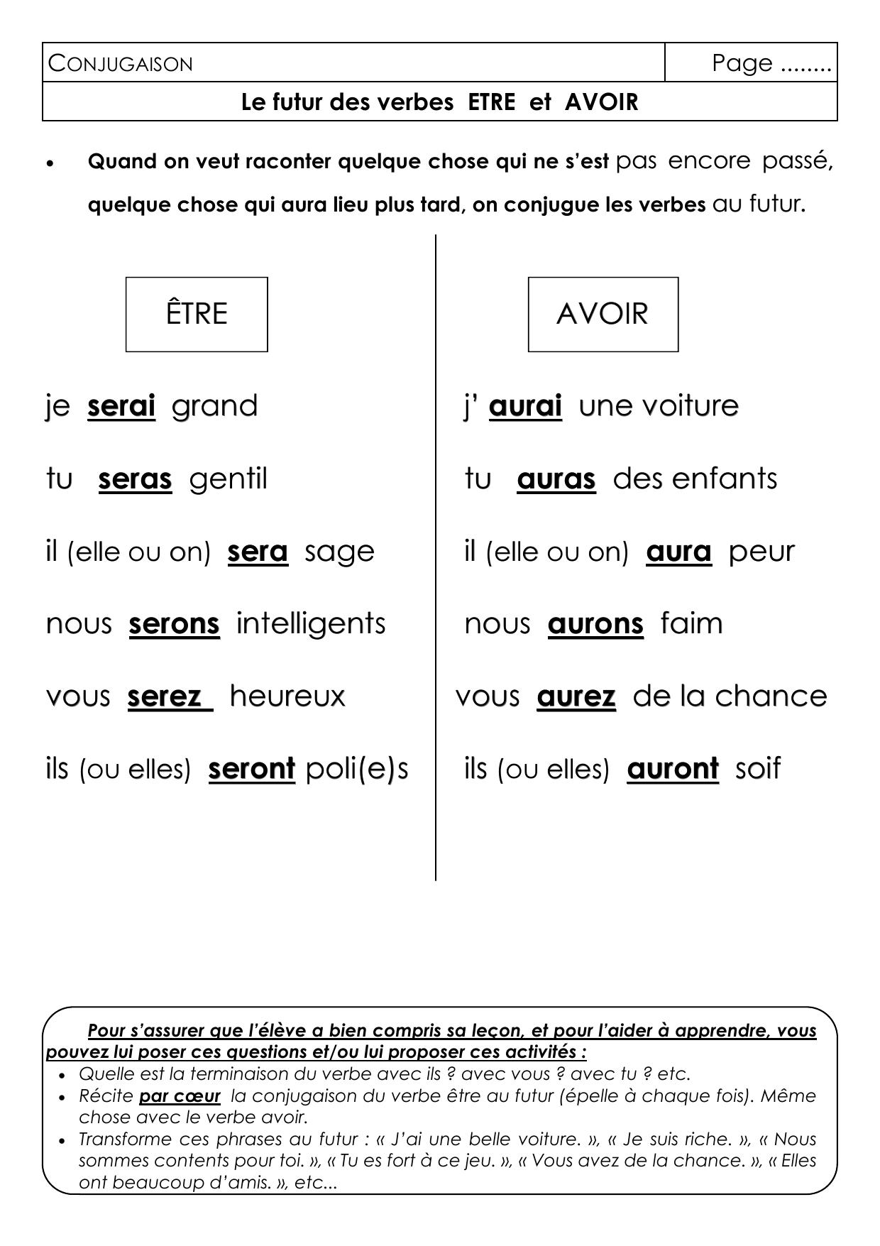 Classeur Outils Conj Conjuguer Les Verbes Etre Et Avoir