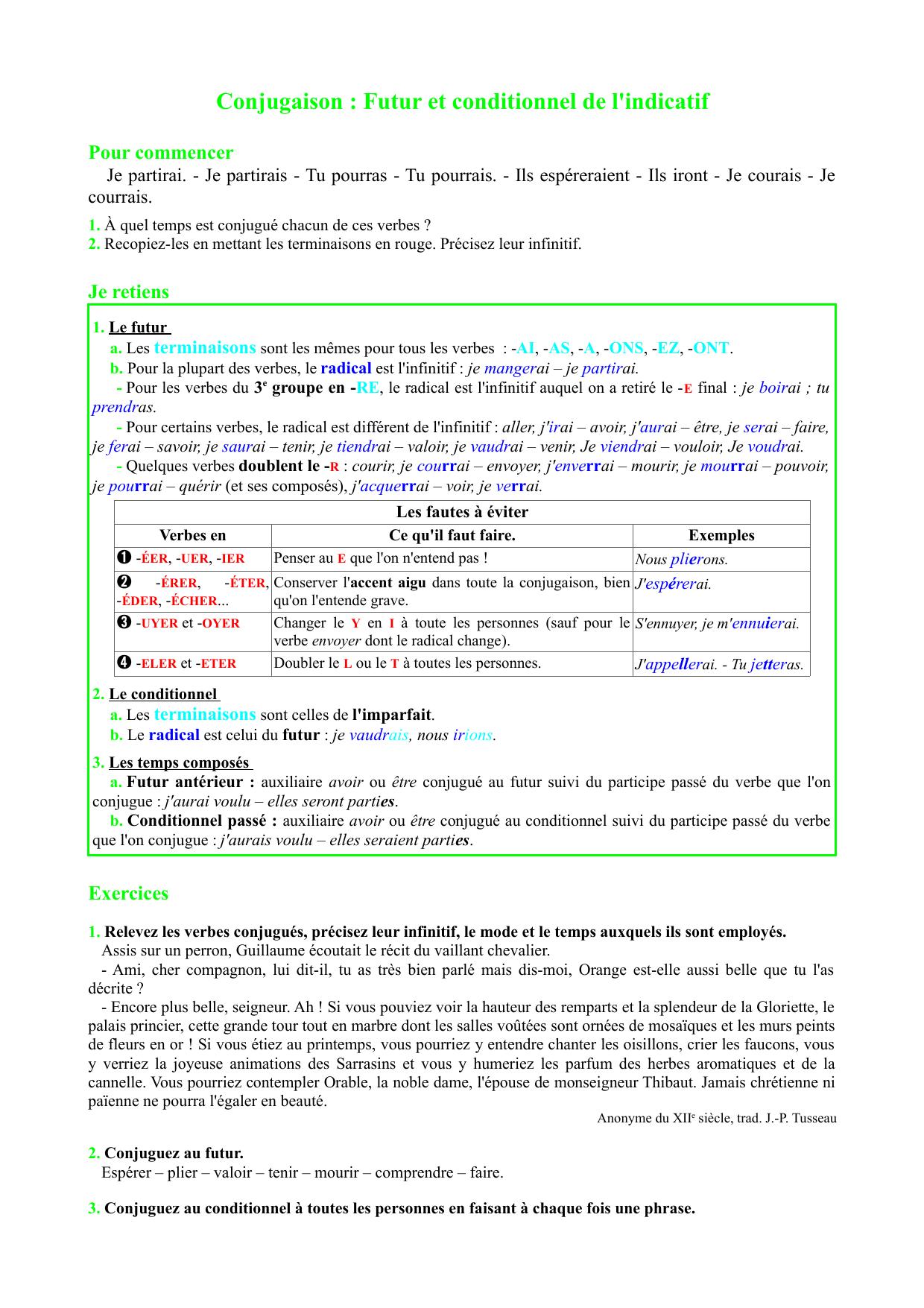 Conjugaison Futur Et Conditionnel De L Indicatif