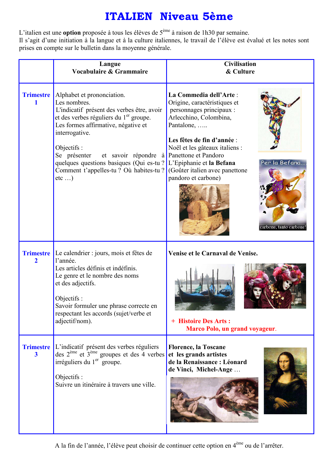Programme 5eme La Salle Pibrac