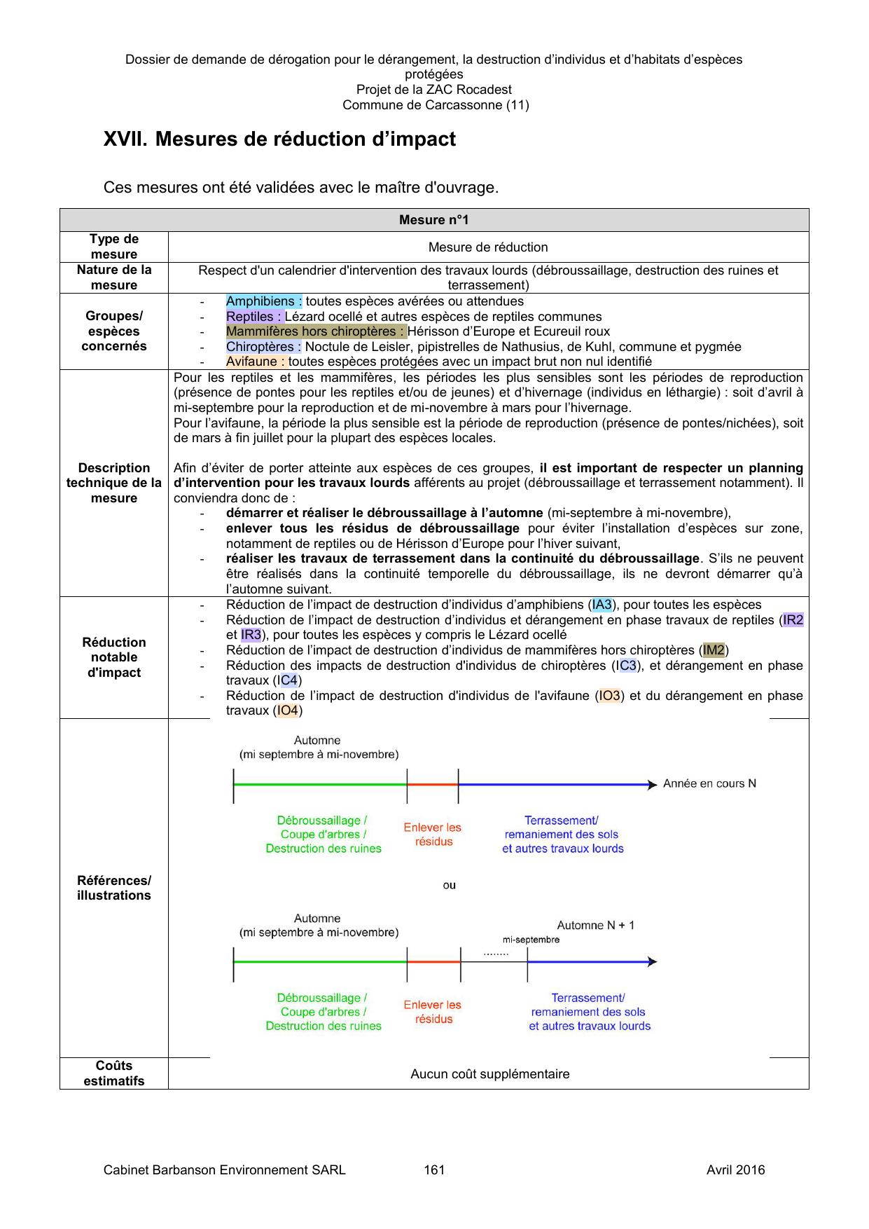 plan quinquennal de développement de la lecture carcassonne