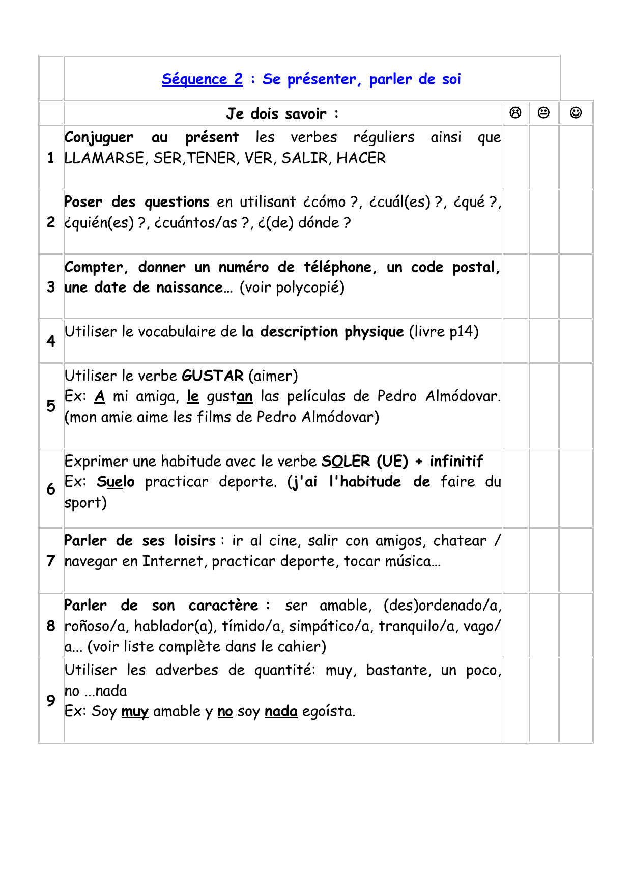Fiche Revisions 3eme Sequence 2