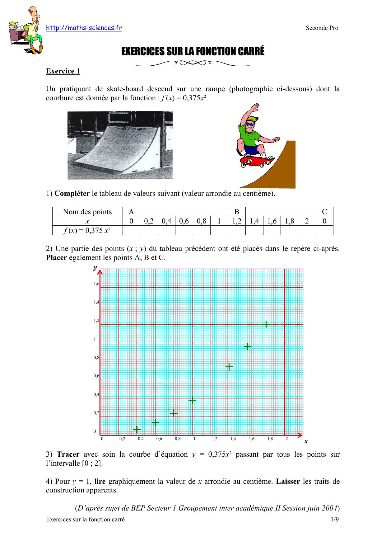 Devoir Maison Maths Seconde Fonction | Ventana Blog