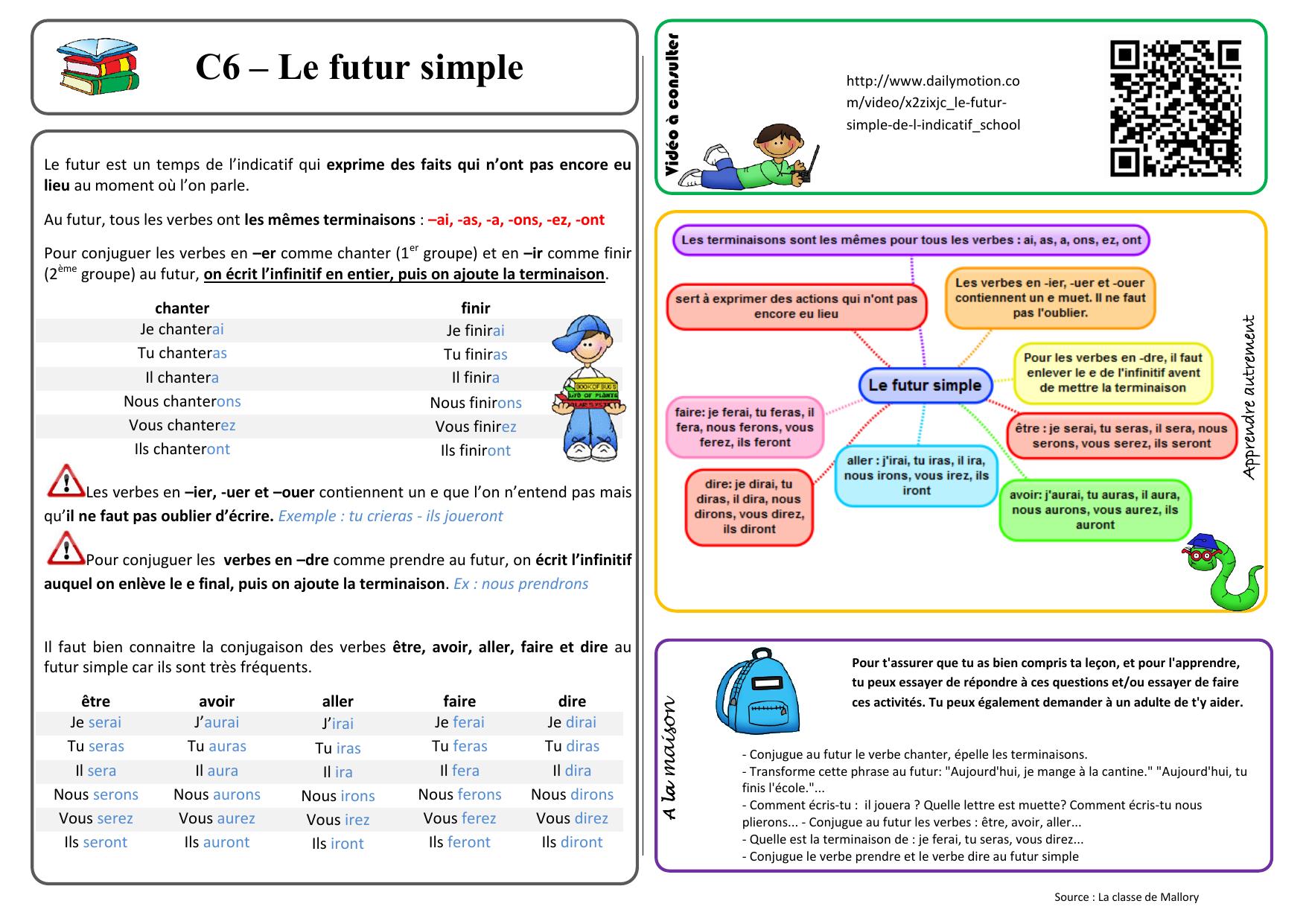 C6 Le Futur Simple