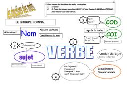 fonctions liés au verbe