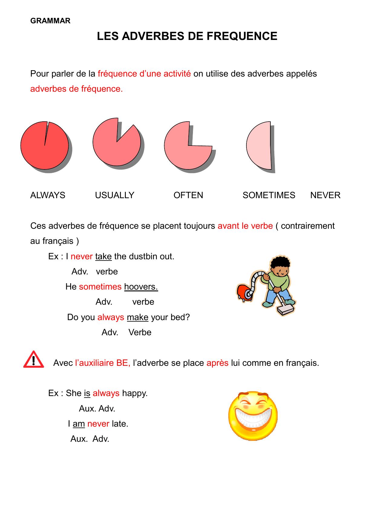 Grammar Les Adverbes De Frequence Pub