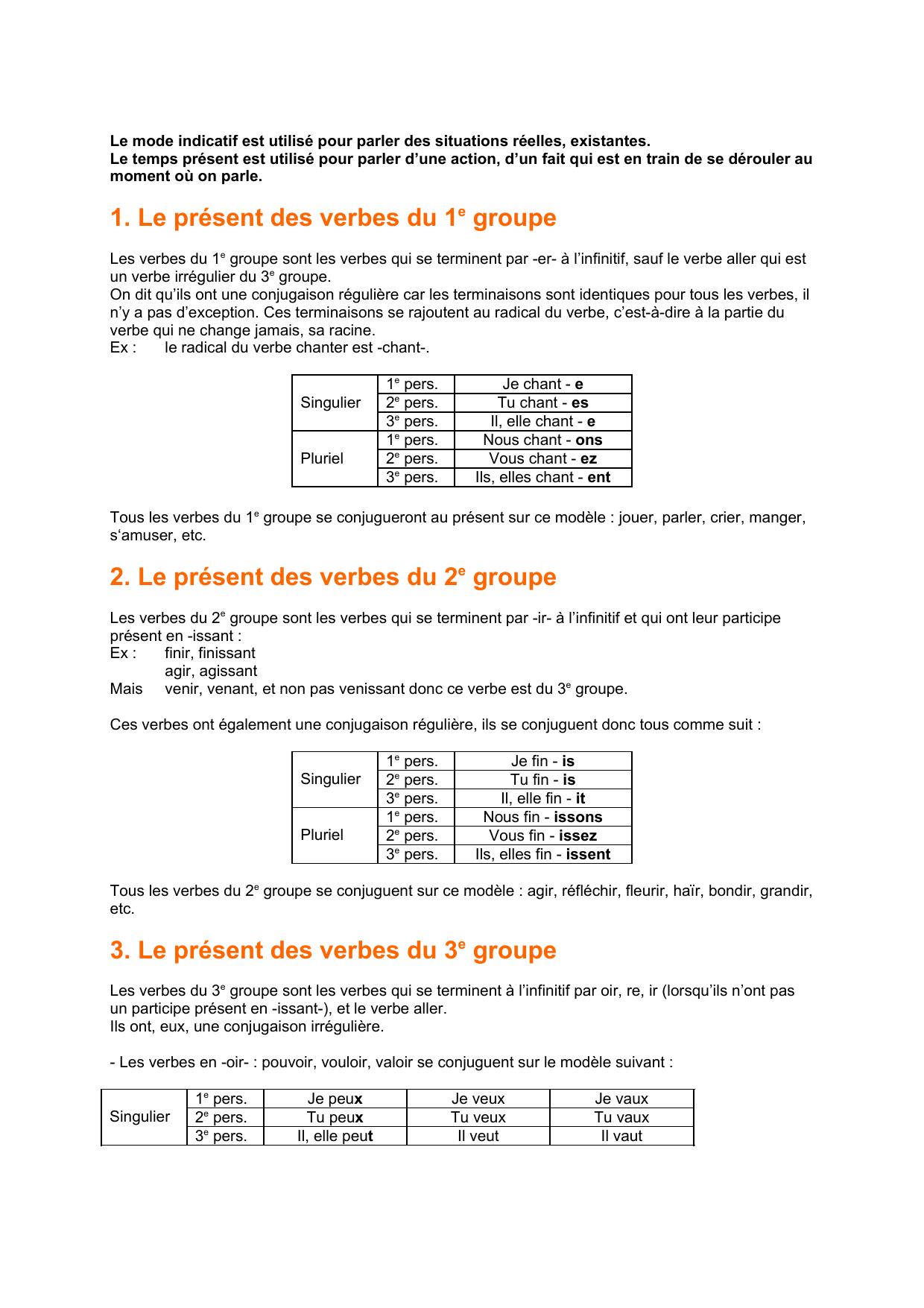 Fiche Complete Sur L Indicatif Present
