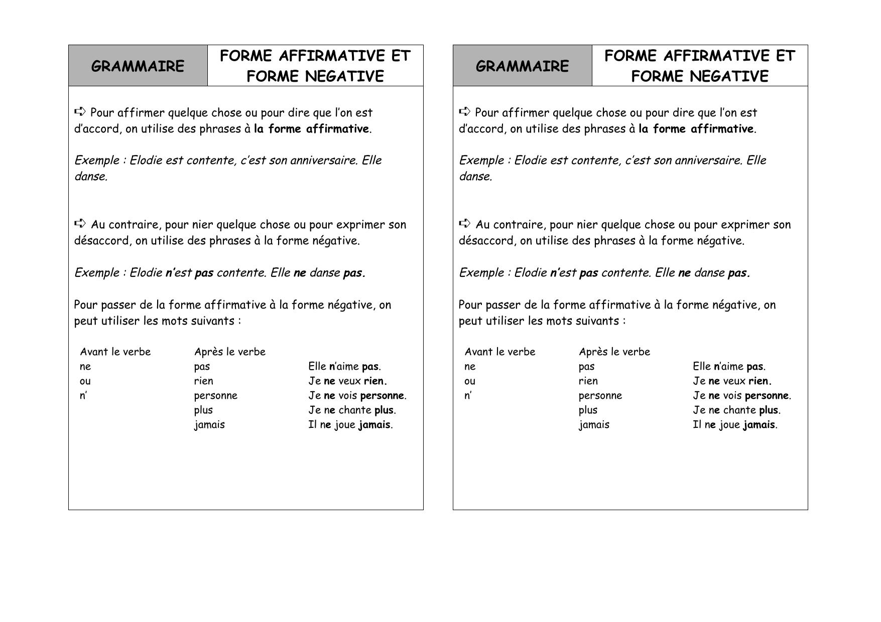 Grammaire Forme Affirmative Et Forme Negative