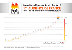 1ère AUDIENCE DE FRANCE