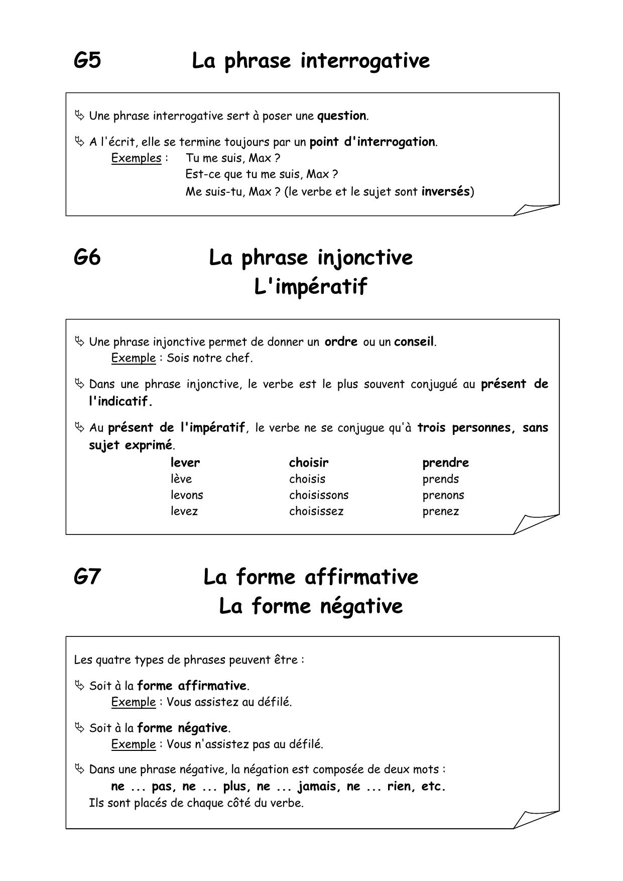 G5 La Phrase Interrogative G6 La Phrase Injonctive L Imperatif G7