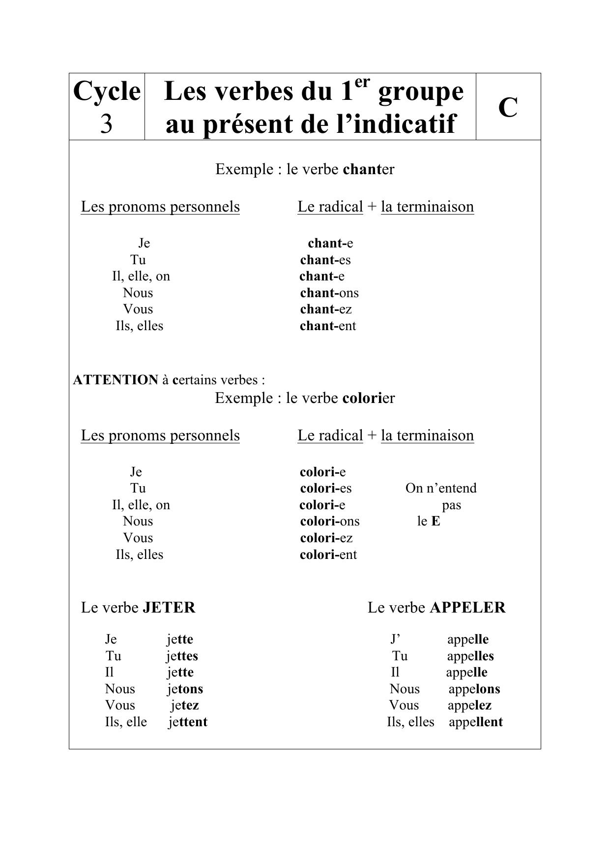 Cycle 3 Les Verbes Du 1 Groupe Au Present De L Indicatif C
