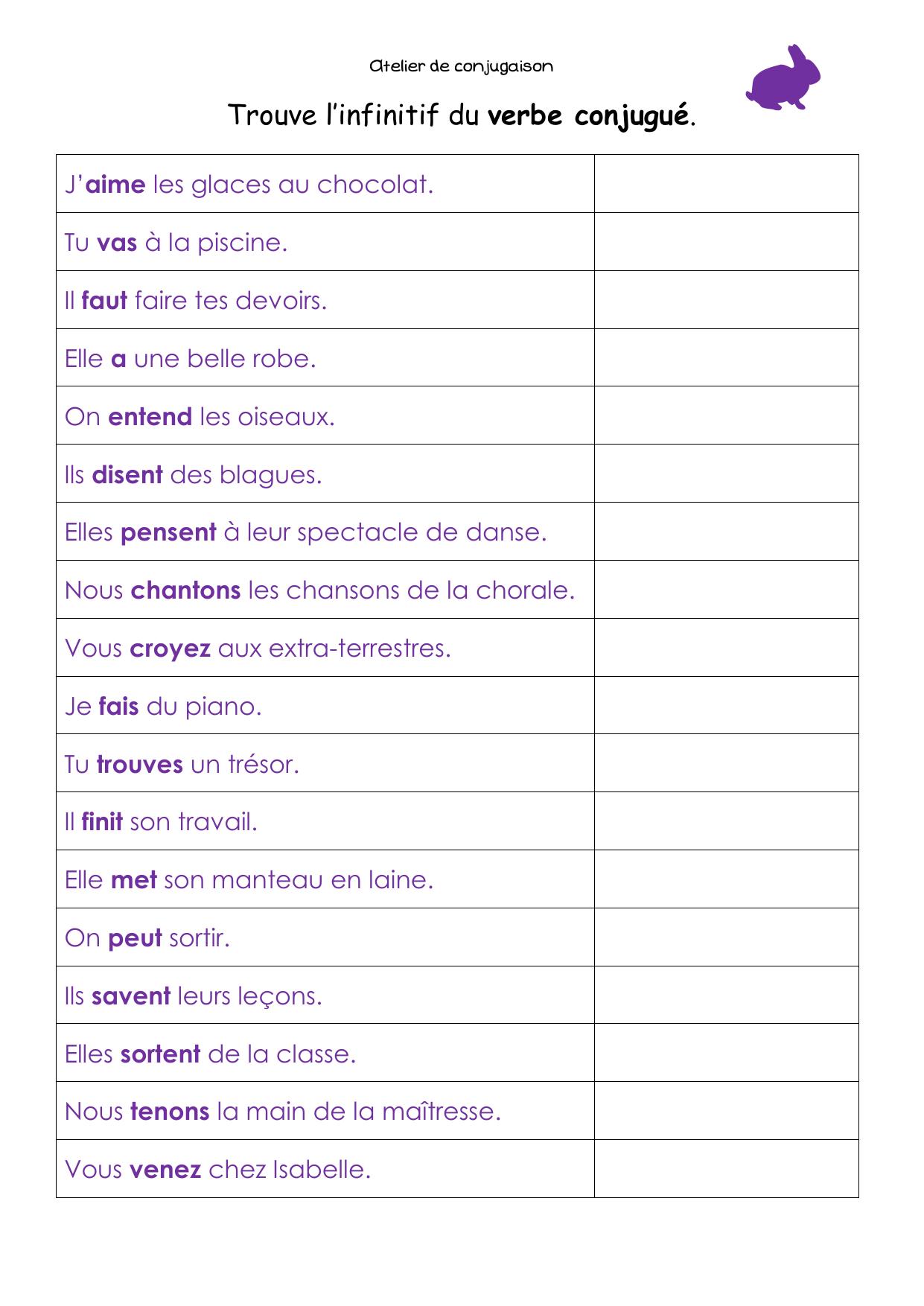 Trouve L Infinitif Du Verbe Conjugue