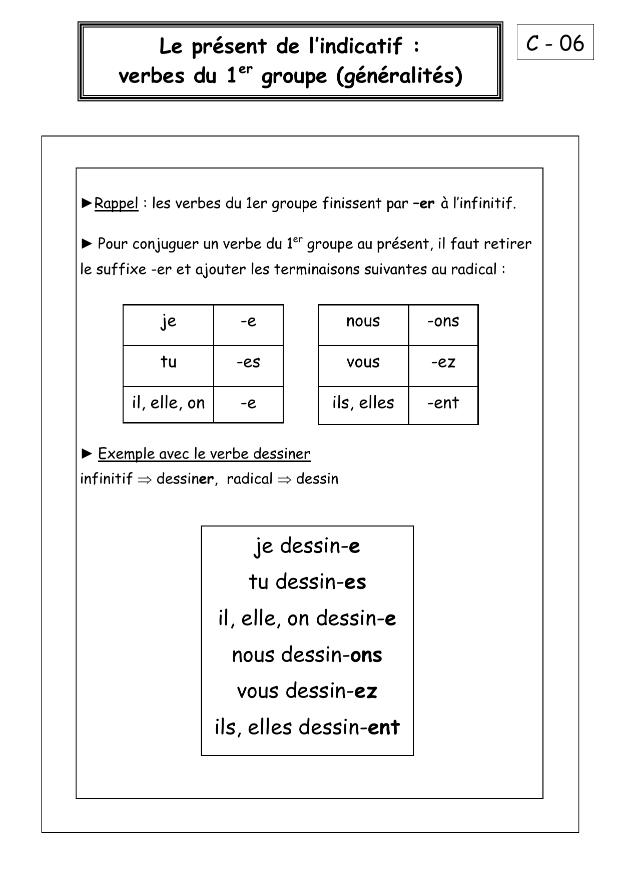 Le Present De L Indicatif Verbes Du 1er Groupe Generalites C