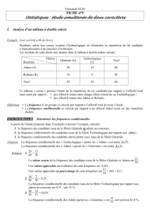 Statistiques - Prof Launay