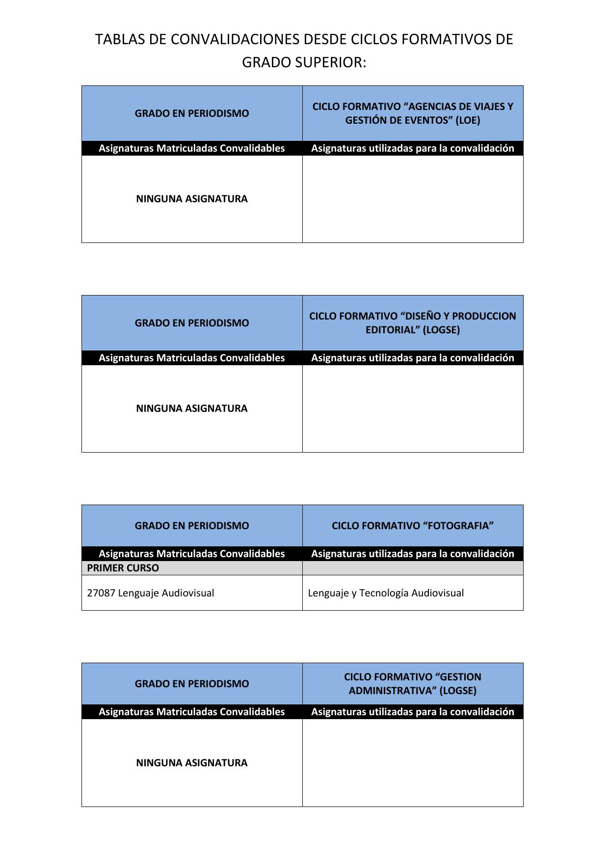 Tablas De Convalidaciones Desde Ciclos Formativos De Grado
