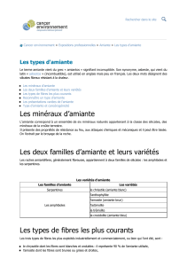 Les types d'amiante